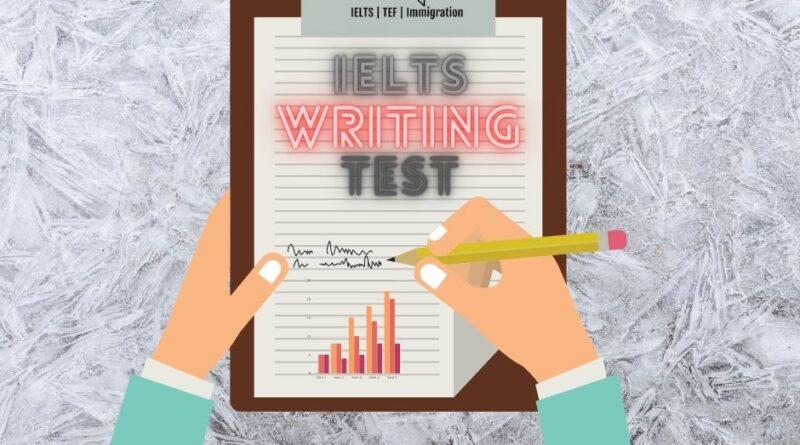 IELTS Writing test 2021 Beginners Guide- Pattern & Tips