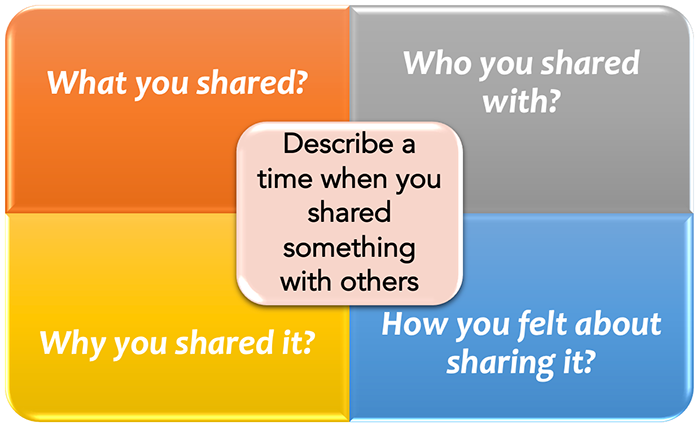 Describe a time when you shared something with others - IELTS Cue Card